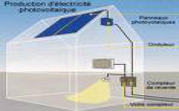Amélioration des conditions de raccordement et de rachat de l'électricité  pour les producteurs particuliers