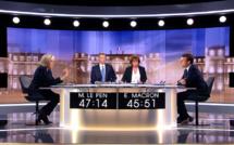 """""""Compte aux Bahamas"""": Plainte de Macron pour """"faux"""" et """"propagation de fausse nouvelle"""""""